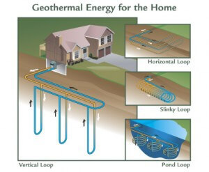geothermal_heat_pump-300x247