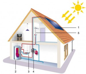 We Install Solar Hot Water Heaters featured image