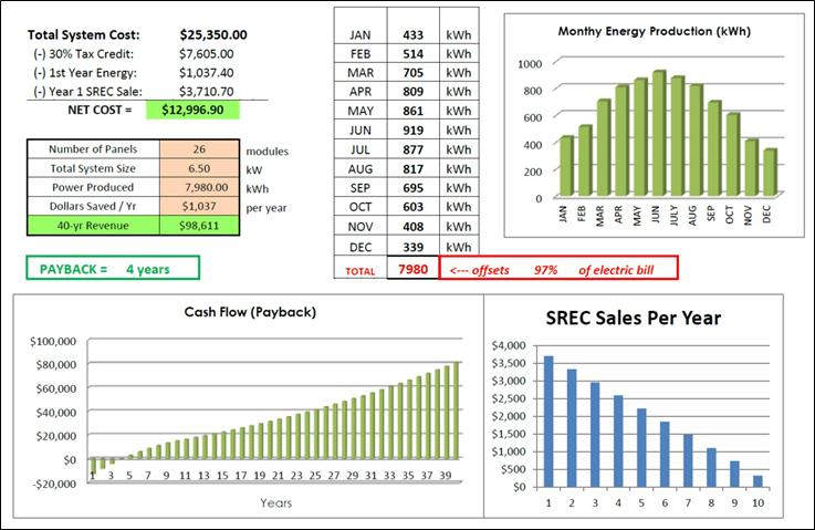 Solar-example-payback-analysis1