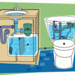water saving methods
