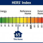 home energy basics