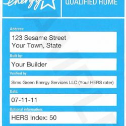 Qualified home